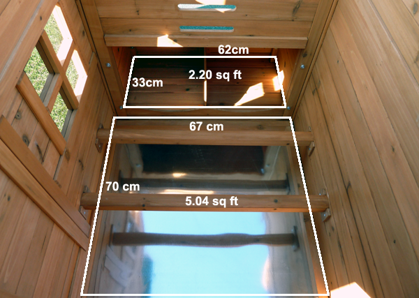 Internal Measurements Of Chicken House